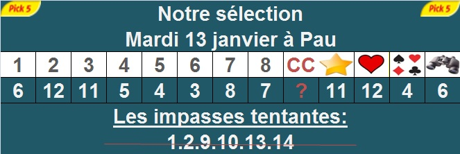 Pronostic pick 5 à Pau