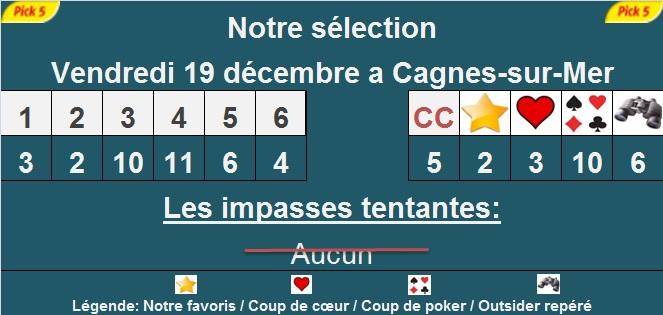 Pronostic pick 5 à Cagnes sur Mer