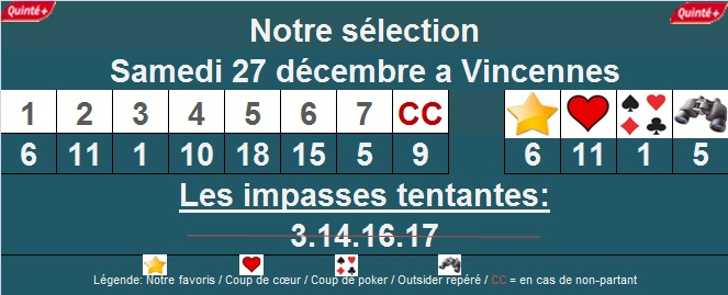Pronostic quinté à Vincennes