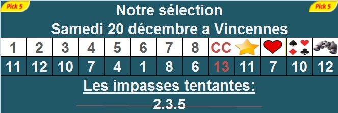 Pronostic pick 5 à Vincennes