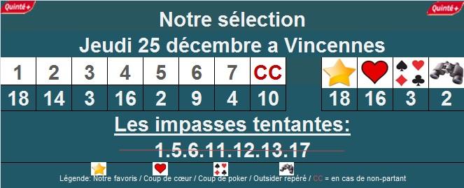 Quinté à Vincennes