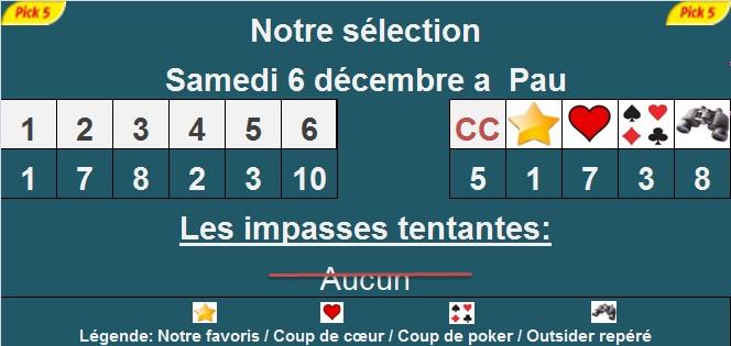 Pronostic pick 5 à Pau