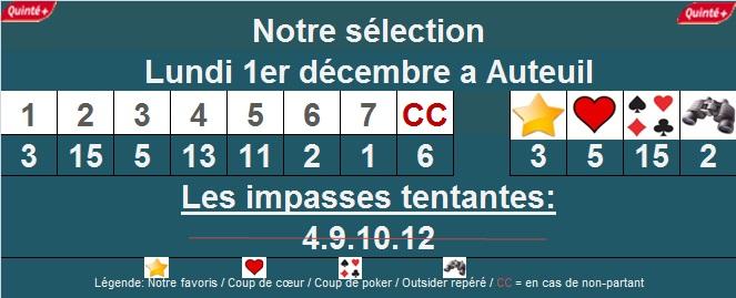 Pronostic quinté Auteuil