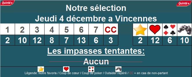 Pronostic quinté Vincennes