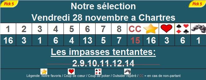 Pronostic pick 5 à Chartres